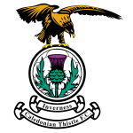 Arbroath vs Inverness CT - Predictions, Betting Tips & Match Preview